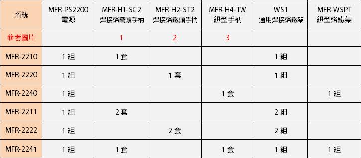 MFR-2200 系列双路输出