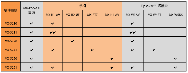 proimages/metcal/MX-5200_Series_配置_.png