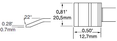 PTTC-606