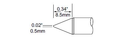 SxV-CN05