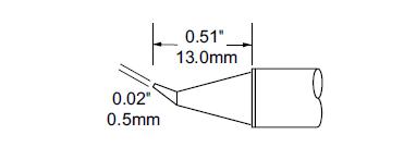 SxV-CNL04