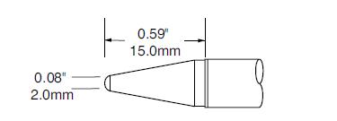 SxV-CNL20